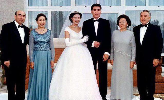 Назарбаев, Нурсултан Абишевич Википедия 90