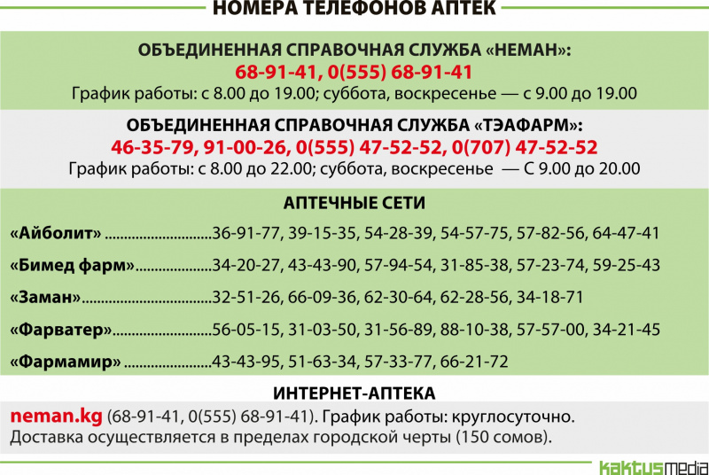 Сигишкен кыздардын телефон номер