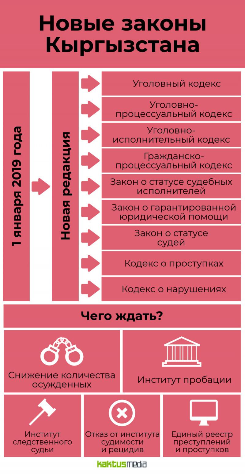 Какие инстанции рассматривают документы на гражданство по госпрограмме