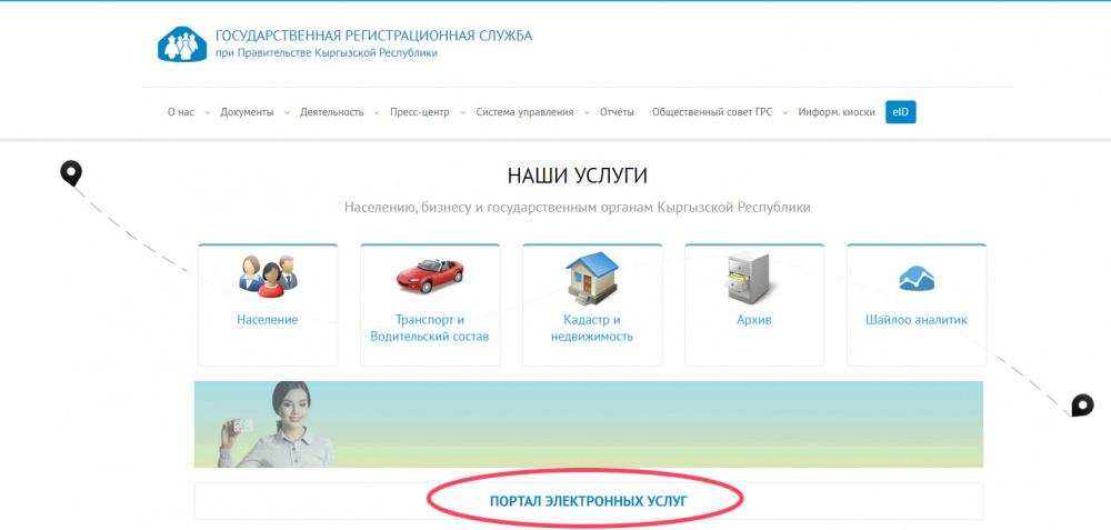 Кредиты в казахстане без залога и подтверждения